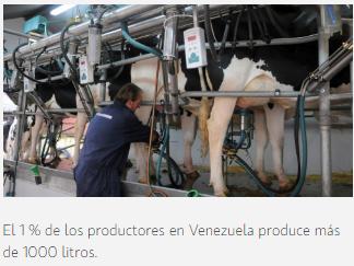 Sector Lácteo Venezolano en Cífras